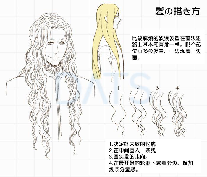 动漫人物头发的画法,不同人物配不同的发型!